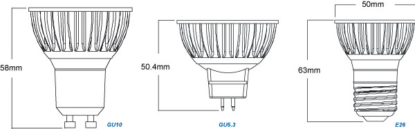 LED MR16 Dimensions Interlectric