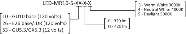 LED MR16 Ordering Description Interlectric