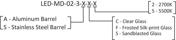 mini disc ordering description interlectric